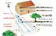 Bureau d 39 tudes environnement et hydrog ologie for Assainissement maison individuelle